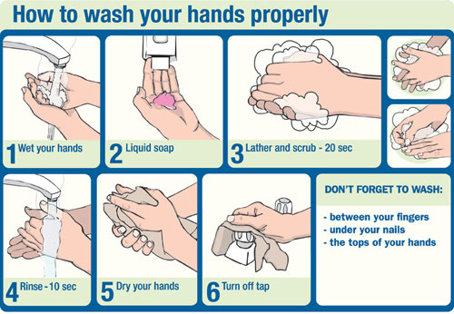 Remember to wash your hands often when handling food, especially raw meats and poultry (Source: The Lung Association)