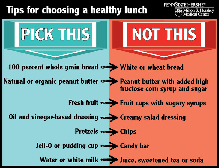 Tips for choosing a healthy lunch. (Graphic: Penn State)