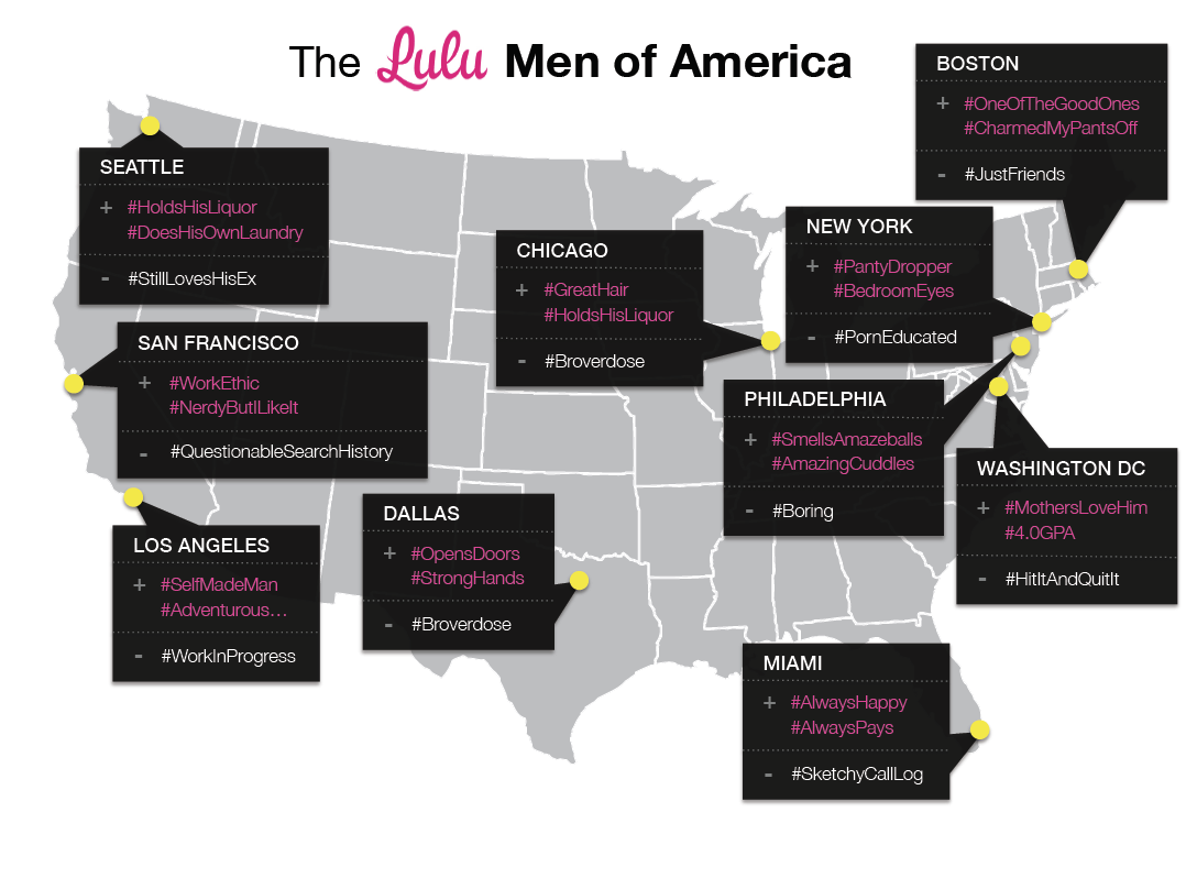 The Lulu Men of America map captures the characteristics of the men in our country by region. (Graphic: Lulu)