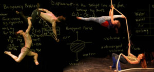 """In """"Specific Gravity,"""" the Circus Collective of San Diego fuses contemporary circus arts, physical theater, and spoken word to explore the experiences of forcibly displaced persons, using the concepts of displacement, buoyancy and specific gravity as metaphors. (Photo: Circus Collective of San Diego)"""
