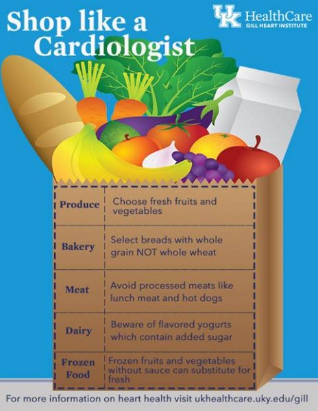 Follow these tips for healthier grocery shopping. (Graphic: UK Public Relations and Marketing)