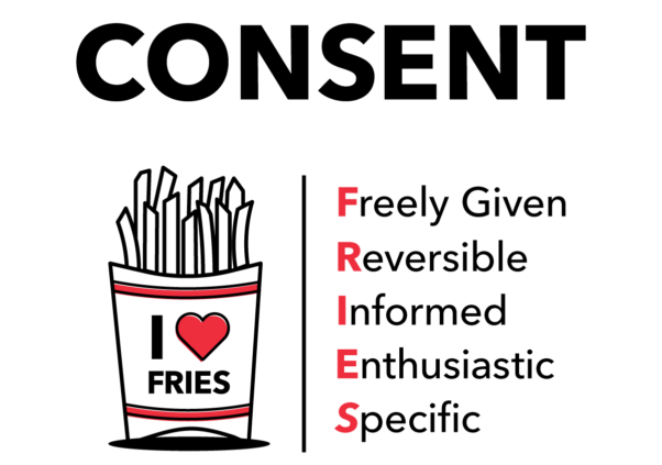 CONSENT written across the top with a drawing of a box of French fries on the left marked I heart Fries and Freely Given, Reversible, Informed, Enthusiastic, Specific written on the right. (Graphic: Planned Parenthood)