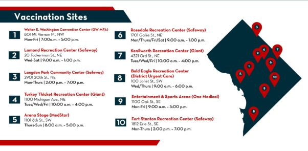 A list of the walk-in centers with their addresses, wards and times. (Graphic: D.C. Health)
